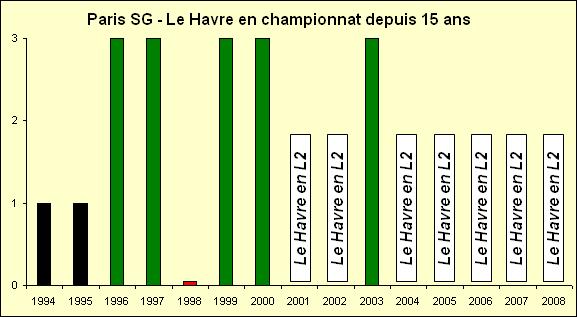 Calendrier Ligue 1 matchs et r sultats saison - Football - MAXIFOOT